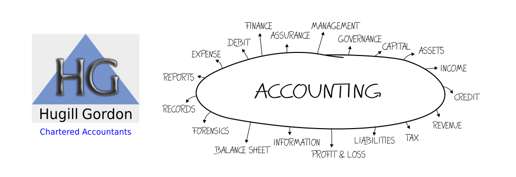 Accounting graphic for Hugill Gordon