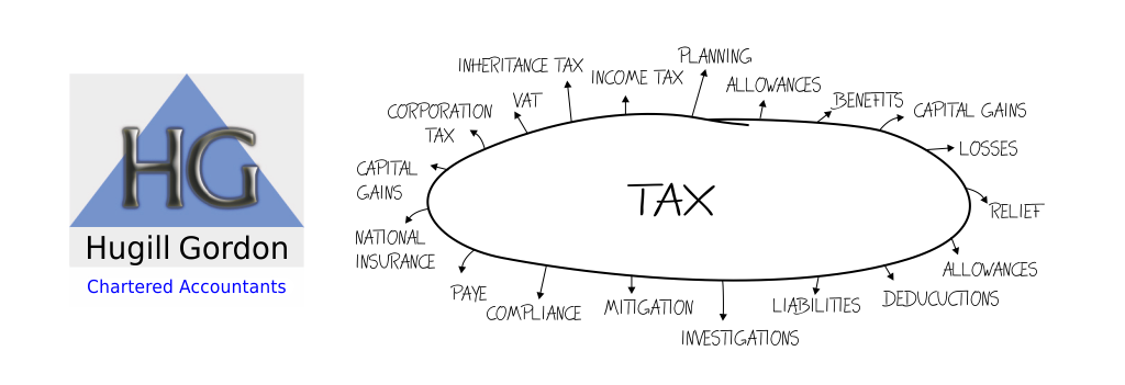 Tax graphic for Hugill Gordon